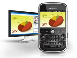 Cisco WebEx Meeting Center Now Available For BlackBerry Devices