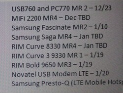 Verizon updating BlackBerry Bold 9650 and BlackBerry Curve 3G 9330 this month?