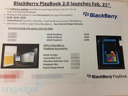 Blackberry PlayBook OS 2.0 release date once again confirmed for Feb 21st