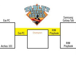 Help the BlackBerry PlayBook win the Tablet World Series Finals!