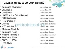 BlackBerry Torch 9850 and Curve 9350 releasing Q3/Q4 on US Cellular according to webinar slides
