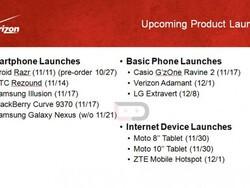 Verizon roadmap lists BlackBerry Curve 9370 as launching 11/17
