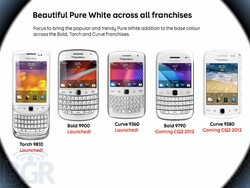 White BlackBerry Bold 9790 and BlackBerry Curve 9380 coming in Q2 of 2012