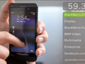 AT&T Mobile Minute with the BlackBerry Z10