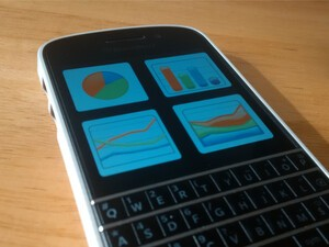Weekend Coder: Analyzing BlackBerry World Reports