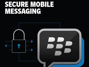 BBM Protected now available for Balance enabled devices