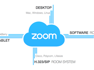 Zoom Cloud Meetings for BlackBerry 10 updated