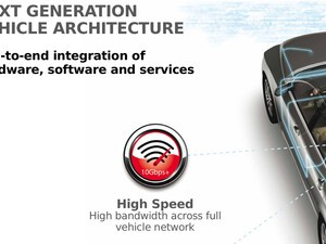 Molex and BlackBerry collaborate on 10 Gbps Ethernet Automotive Networking