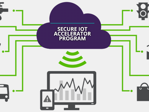 L-Spark, Telus, BlackBerry and Solace launch Secure IoT accelerator program