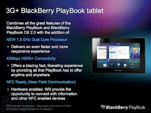 BlackBerry PlayBook 3G Specifications