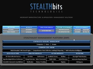 STEALTHbits - The fresh new kid in the BlackBerry Monitoring and Reporting Game