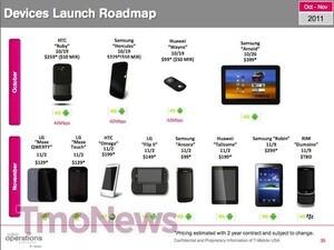 T-Mobile roadmap shows BlackBerry Torch 9810 arriving November 9th