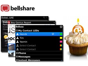 CrackBerry Birthday Contest: Bellshare brithday blowout!