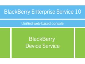 RIM further explains BlackBerry Enterprise Service 10