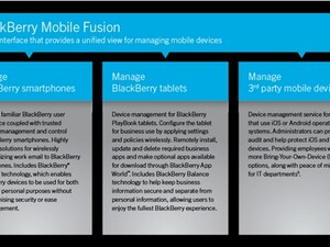 BlackBerry Mobile Fusion Service Pack 1 now available
