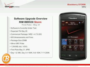 Software Update For VZW Storm Owners May 31st?