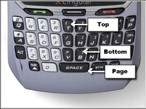Managing Your Messages - Navigation Tips