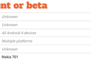 BlackBerry 10 showing up in HTML5 tests, already ahead of Google's Chrome Beta