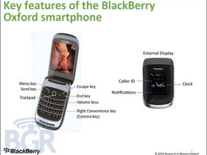 BlackBerry 9670 Oxford internal overview leaked