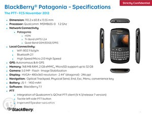 BlackBerry Patagonia 9620 coming to Nextel Mexico in December