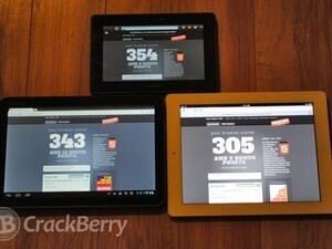 HTML5 games said to run faster on Apple's iOS than on Google's Android but what about the BlackBerry PlayBook?