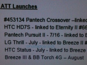 BlackBerry Torch 2 (9810) looks to be arriving on AT&T next month