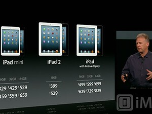 Apple unveils their 7.9 inch iPad mini, tempted?