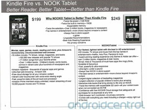 Barnes & Noble Nook Tablet specs leak out, BlackBerry soon to have another competitor in the tablet space?