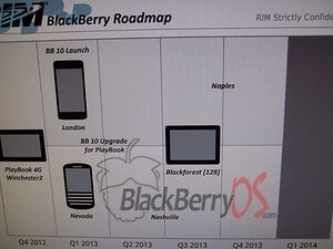 Suggested BlackBerry 10 roadmap appears, outlines possible device release times