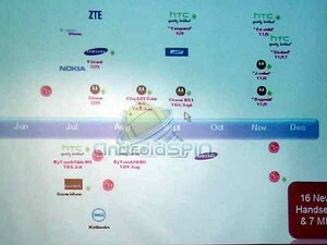 Leaked T-Mobile roadmap shows off nameless BlackBerry launch in September