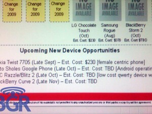 BlackBerry Storm 2 And Curve 2 (8530)  Expected Release Date Information