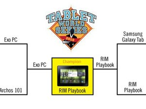 BlackBerry PlayBook wins the first ever Tablet World Series!