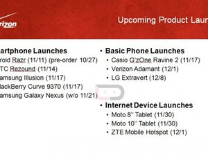 Verizon roadmap lists BlackBerry Curve 9370 as launching 11/17