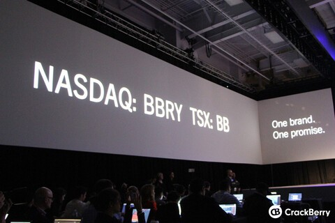 BlackBerry stock is close to a new 52-week high