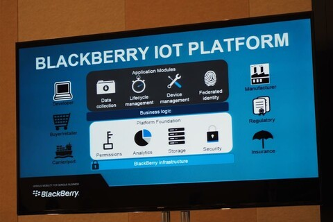 BlackBerry extends security focus to the Internet of Things