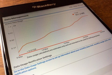 Monitor your data usage with the native data monitor function in BlackBerry 10.3.1