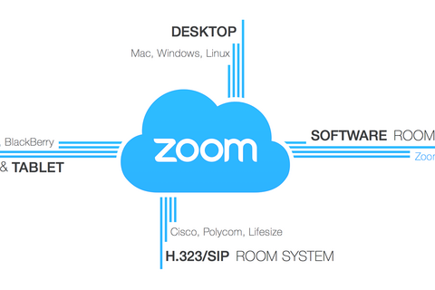 Zoom Cloud Meetings for BlackBerry 10 updated with bug fixes