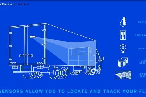 Caravan Transport Group Inc. now using BlackBerry's end-to-end asset tracking solution, BlackBerry Radar