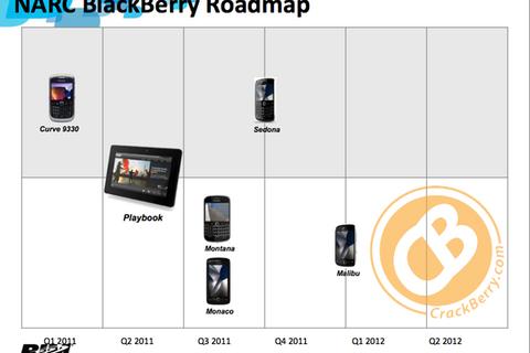 Exclusive: CDMA BlackBerry Roadmap 2011 - Montana, Monaco, Sedona, Malibu, BlackBerry 6.1 Evolution and more!