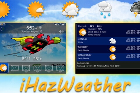 You can haz weather on your homescreen with iHazweather!