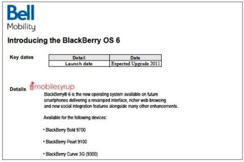 Bell holding back BlackBerry 6 updates until 2011?