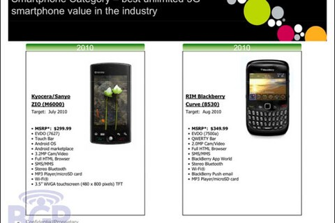 BlackBerry Curve 8530 Coming To Cricket In August