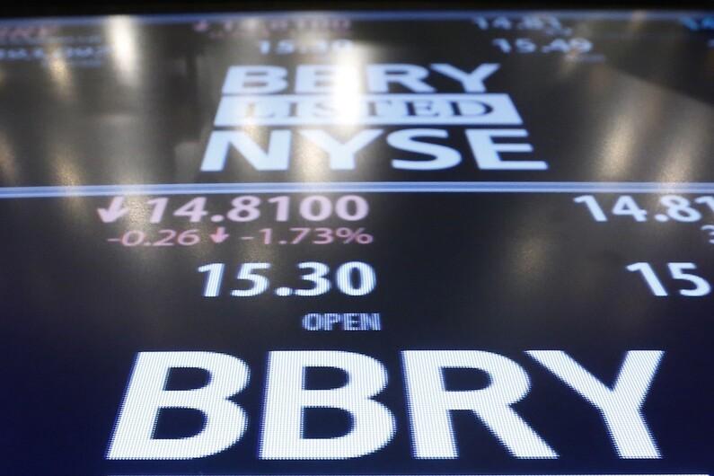 BBRY NYSE