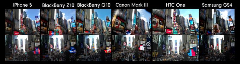 BlackBerry Q10 Camera Comparison