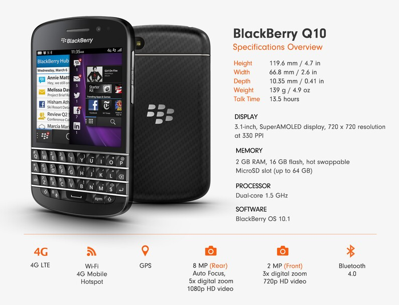 how to connect blackberry q5 to tv