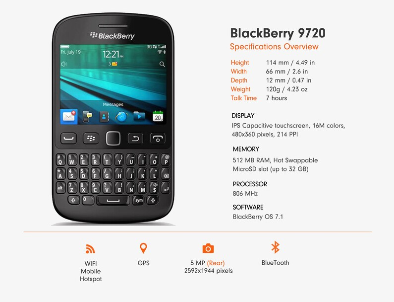 BlackBerry 9720 Specs