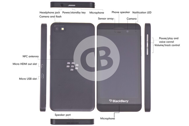 BlackBerry Z10 diagram