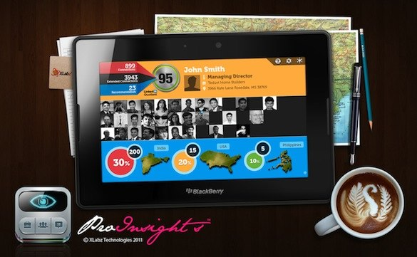 ProInsight BlackBerry PlayBook