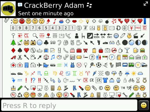 Emoji Symbols Bbm The Emoji