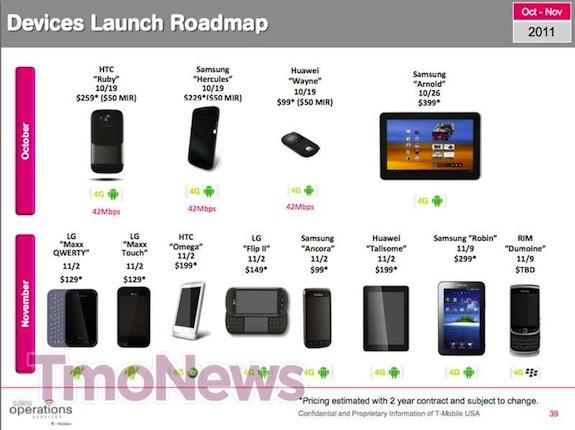 T-Mobile November Roadmap